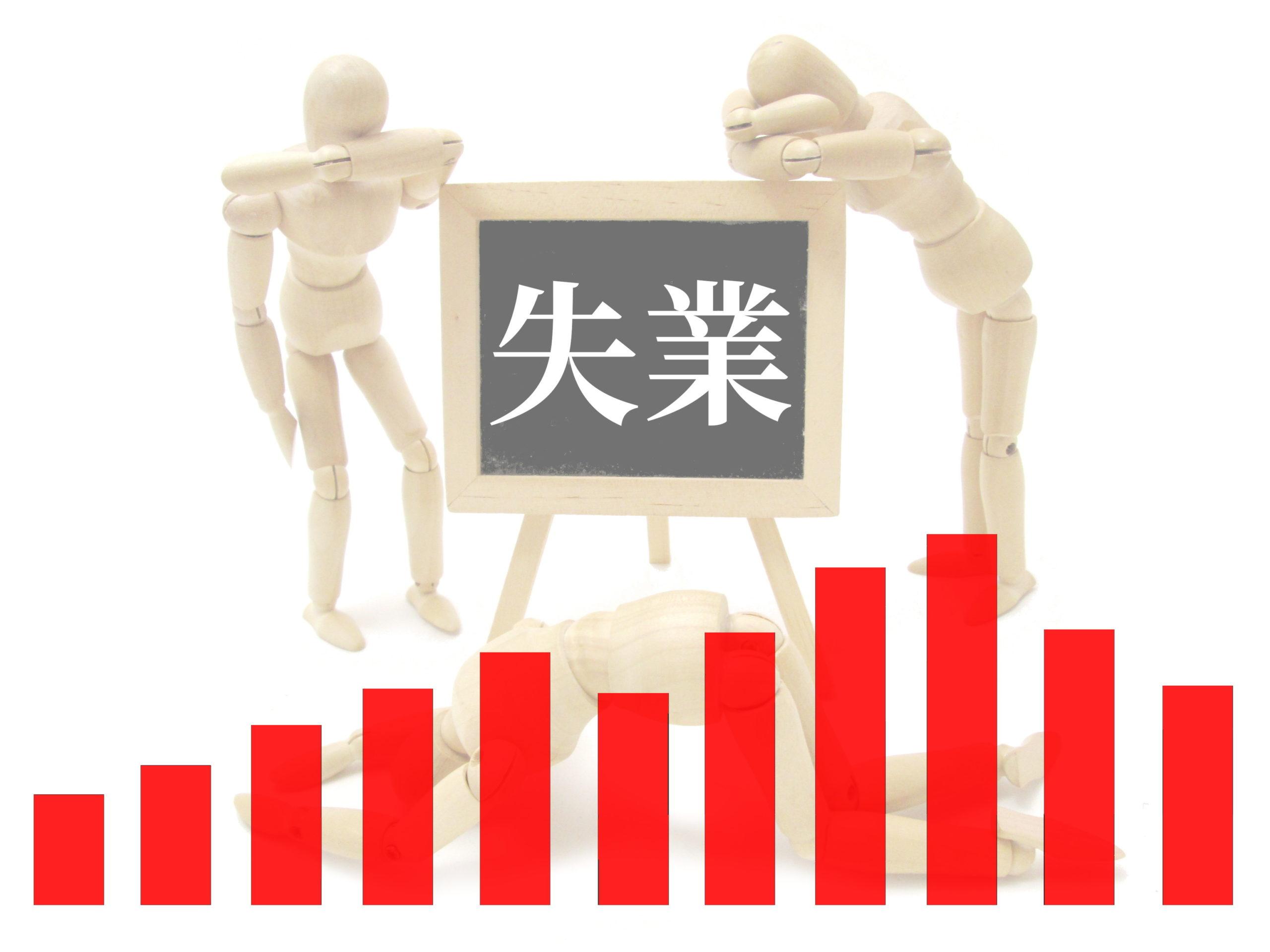 3/6(金)の米雇用統計になぜ為替は反応しなかったのか?